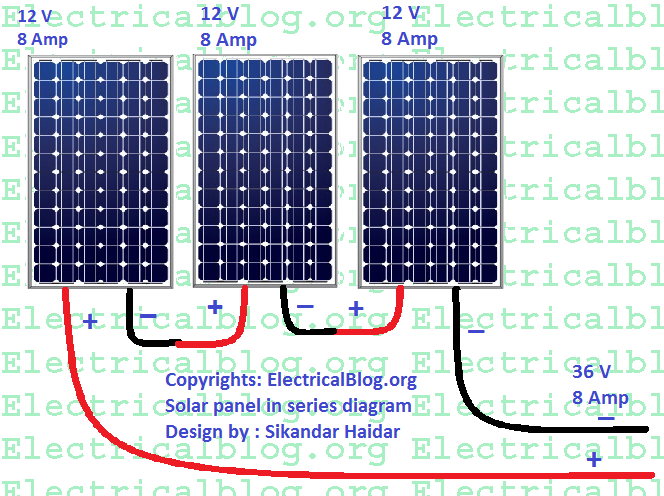 Download Diagram 10w Solar Panel Wiring Diagram Hd Version Bohrdiagrams Freiheitfuermumia De